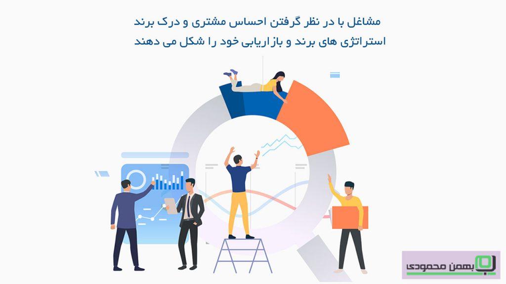 برند و بازاریابی