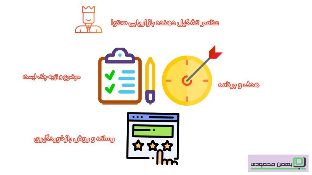 عناصر بازاریابی محتوا