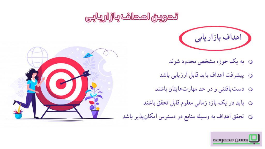 تدوین اهداف بازاریابی
