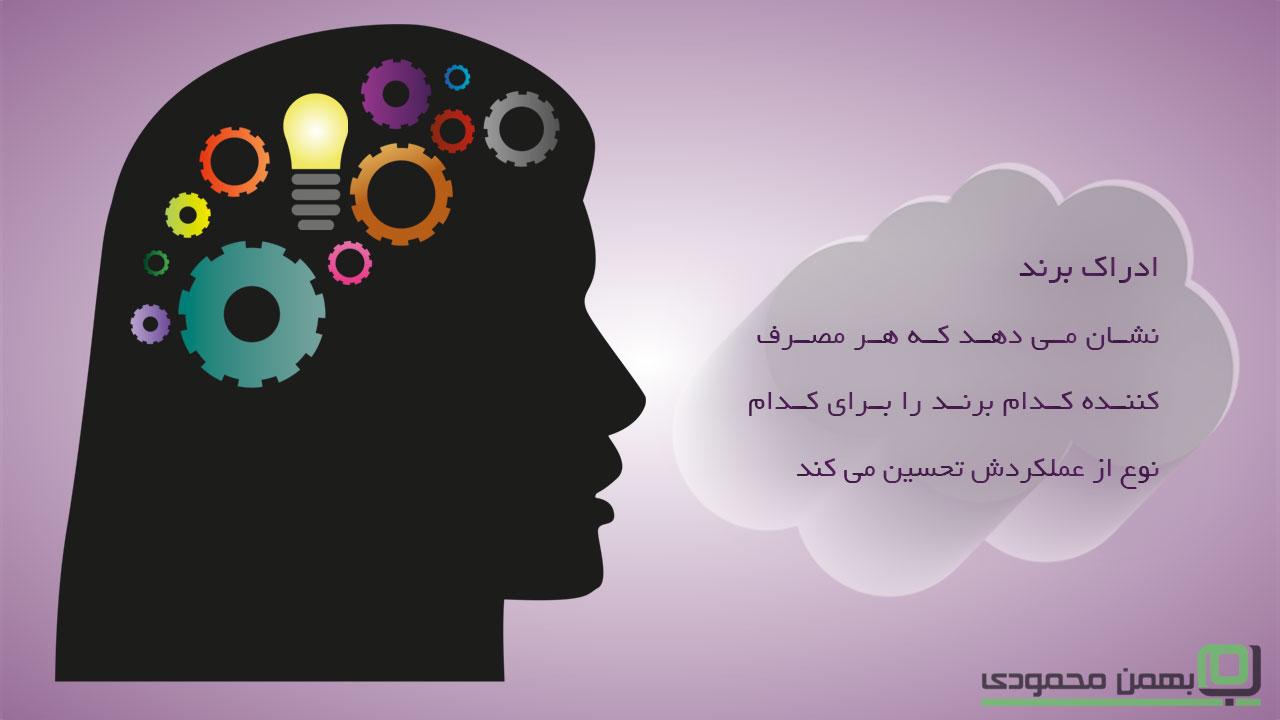 مفهوم ادراک برند
